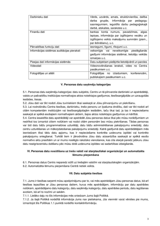 privatuma politika_BJC-3